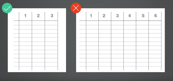 Более пяти позиций затруднят использование вашей таблицы и восприятие представленной в ней информации.