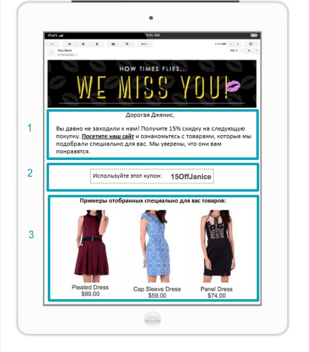 Пример email-ремаркетинга.
