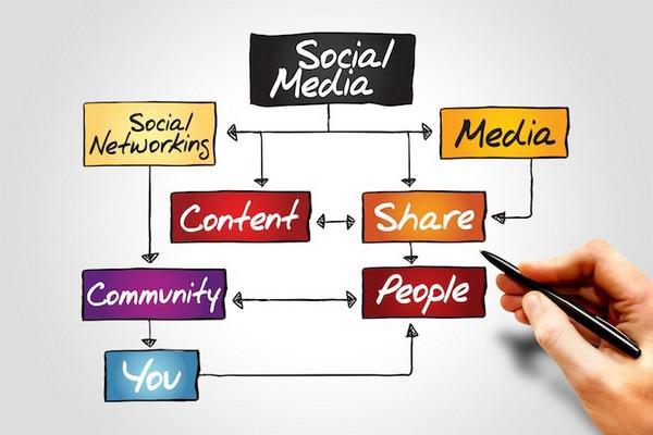 Используйте социальные сети