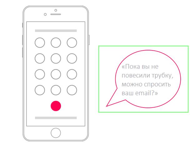 Запрос электронной почты по телефону