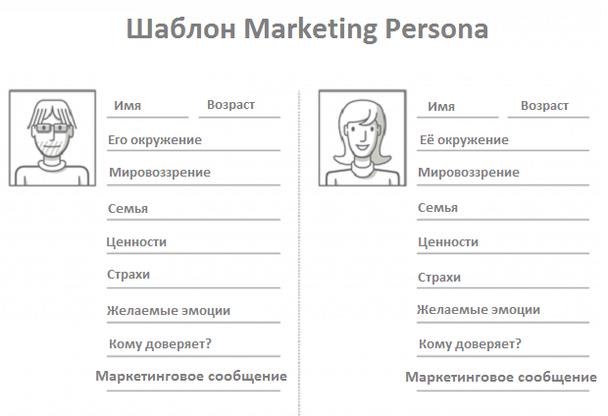 Пример шаблона карточки портрета персоны