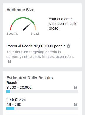 аудитория сужается с 36 000 000 до 12 000 000 человек