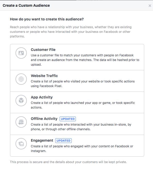 Как создать кастомизированную аудиторию в Facebook