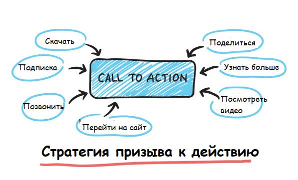 Составьте понятный призыв к действию