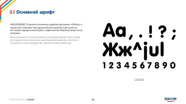 Как комбинировать разные шрифты при создании сайта