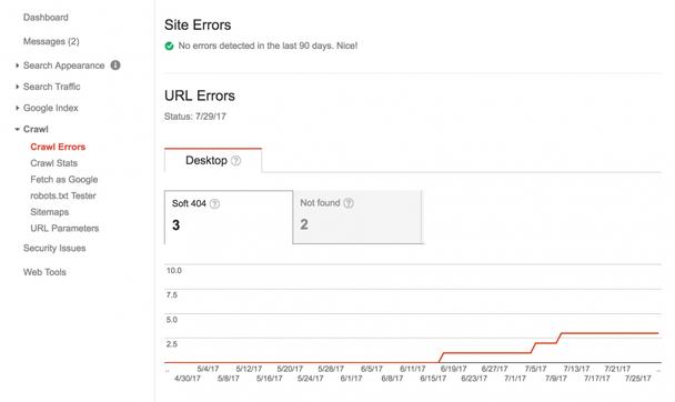 Регулярно ищите ошибки с помощью Google Webmaster Tools