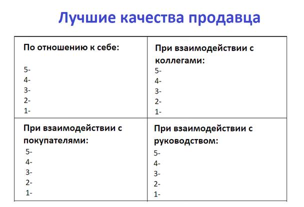 Шаг 1: выявите лидеров