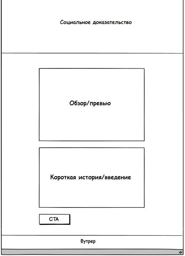 Лендинг для вебинара/курса/книги