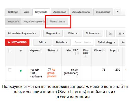 Ошибка #16: неуважение к отчетам о поисковых запросах