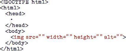 alt — это тот текст, который вы можете видеть на месте изображения на странице сайта, если оно вдруг не загрузилось, другими словами — словесное описание изображения