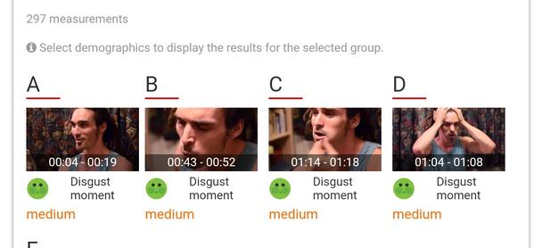 В приведенном ниже примере показаны наиболее сильные моменты (A, B, C и D), когда аудитория испытывало отвращение при просмотре видеоролика с червями