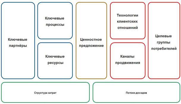 Иллюстрация к статье: Как написать бизнес-план для успешного старта