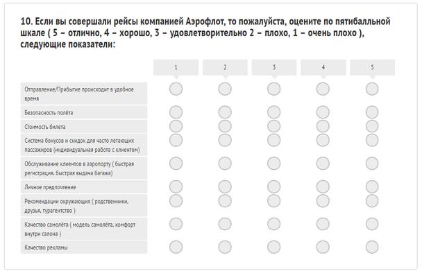 Чтобы измерить его, нужно разослать потребителям форму опроса и предложить оценить работу специалистов компании по шкале от «Совсем не удовлетворен/Очень плохо» до «Полностью удовлетворен/Отлично».