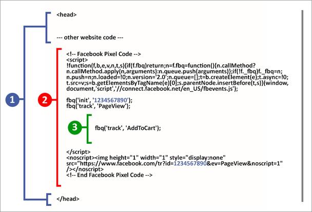 Пример кода сайта с добавленными стандартными событиями
