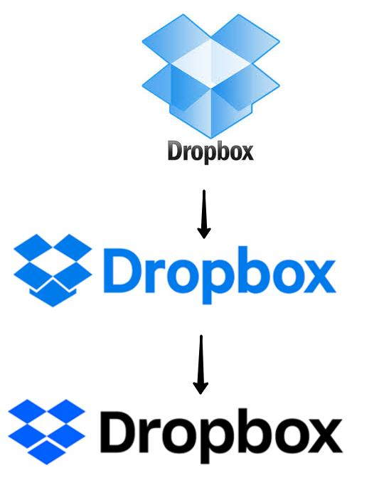 Эволюция логотипа Dropbox