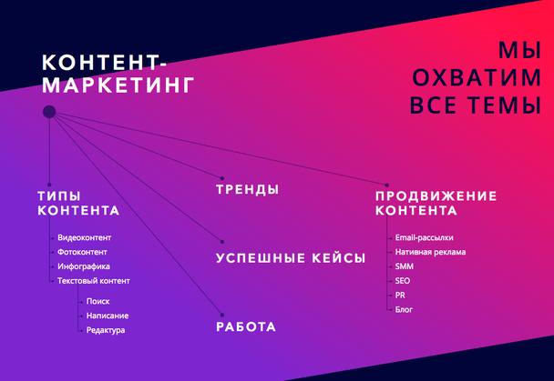 Создайте инфографику о прошлом мероприятии или о том, что вы планируете в этом году