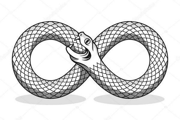 Уроборос — змея, поедающая свой хвост