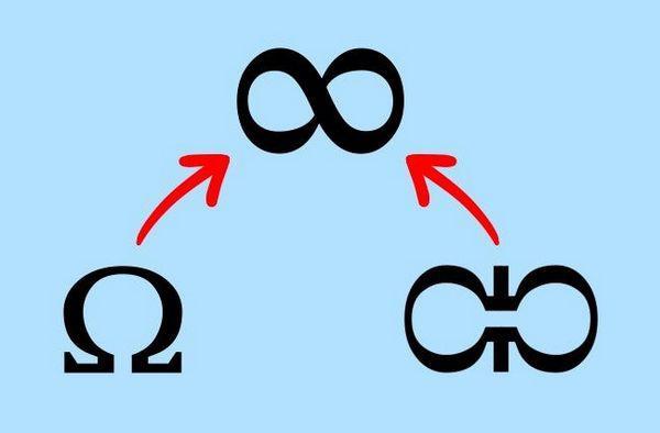 Символ бесконечности не так прост