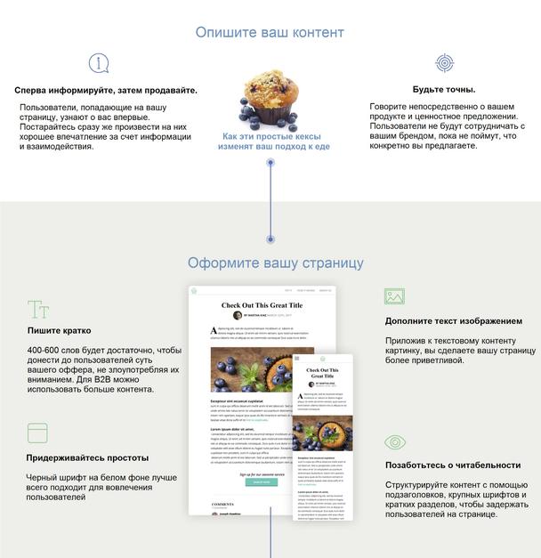 Иллюстрация к статье: Как создать конвертирующий лендинг: инфографика от Taboola