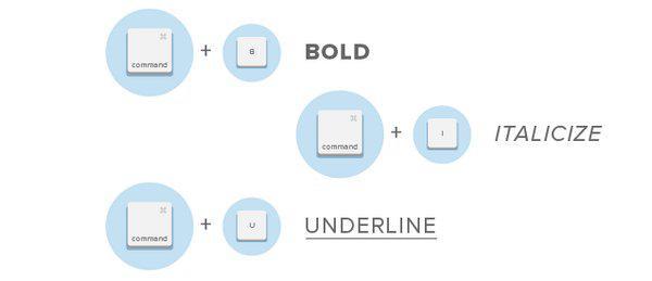 Выделить текст жирным, курсивом или подчеркиванием (Ctrl + b / Ctrl + i / Ctrl + u / Command + b / Command + i / Command + u)