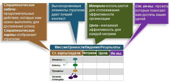 Иллюстрация к статье: 8 моделей и инструментов стратегического планирования