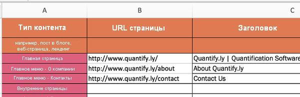 SEO-аудит и определение архитектуры сайта