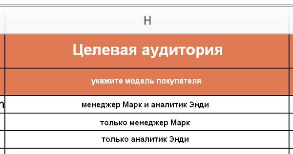 кредит на ремонт квартиры в сбербанке в москве