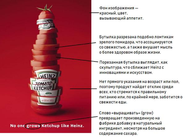«Никто не выращивает Кетчуп, как Heinz».