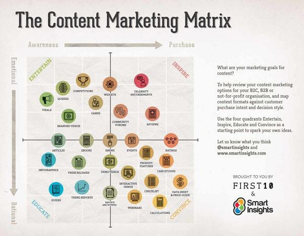 Иллюстрация к статье: Лидогенерация через контент-маркетинг в образовательном бизнесе