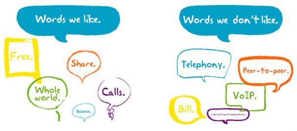 Инструкции по голосу бренда из руководства Skype