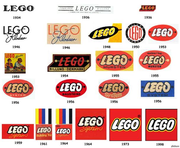 Эволюция логотипа ЛЕГО