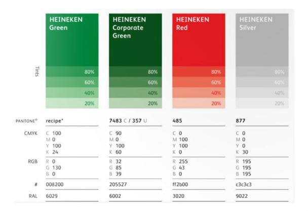 Цветовая гамма брендбука Heineken