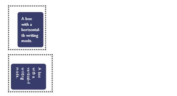 Блок при горизонтальном и вертикальном режимах письма.