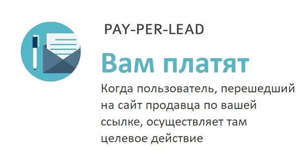 Оплата за лид (pay per lead)