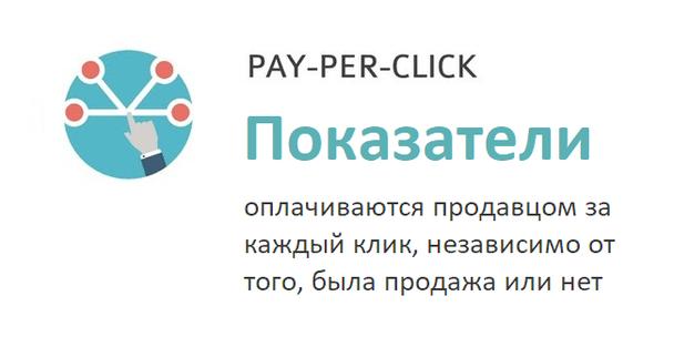 Оплата за клик (pay per click)