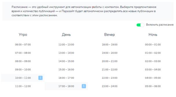 настроенное расписание, по которому ежедневно будет выходить 2 поста: первый в 10:00–11:00, а второй — в 17:00–18:00