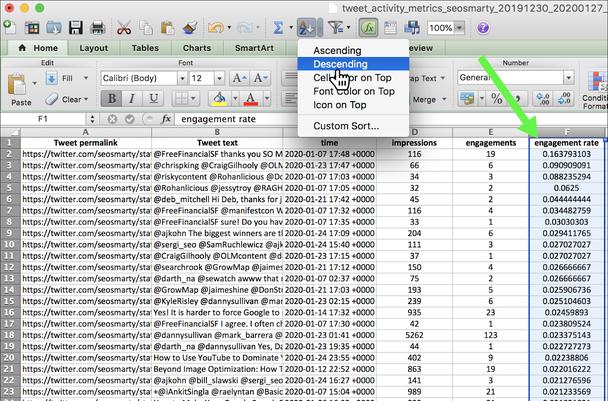 Экспорт аналитики Twitter в электронную таблицу (коэффициент вовлеченности указан зеленой стрелочкой)