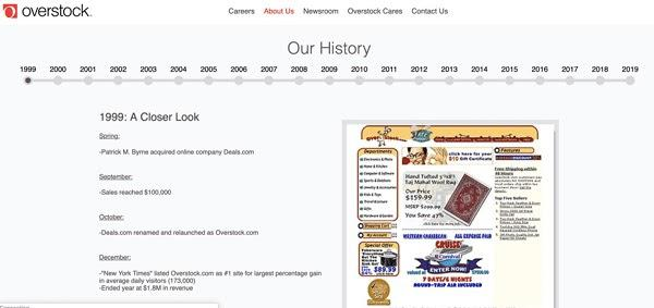 Лента времени об истории компании Overstock с 1999 по 2019