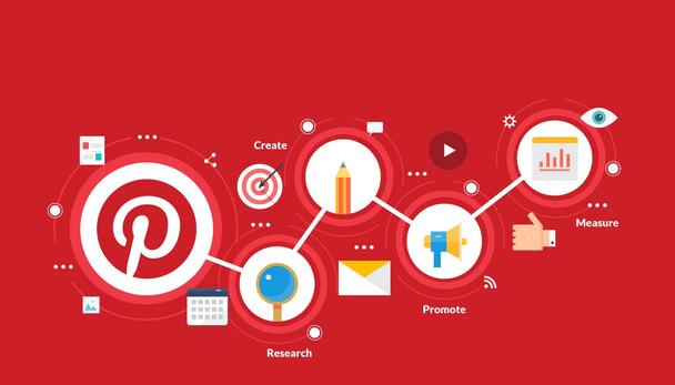 Иллюстрация к статье: Как включить Pinterest в свою маркетинговую стратегию?