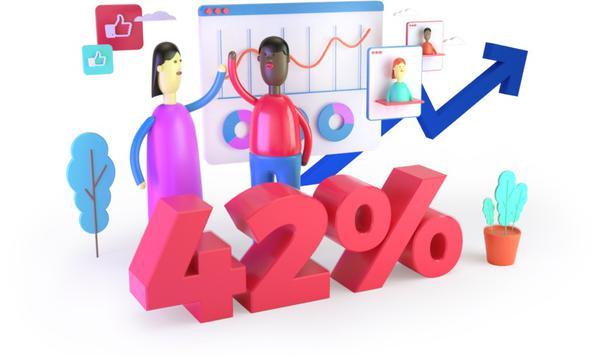 42% руководителей отделов маркетинга считают, что связь с командой улучшилась во время пандемии