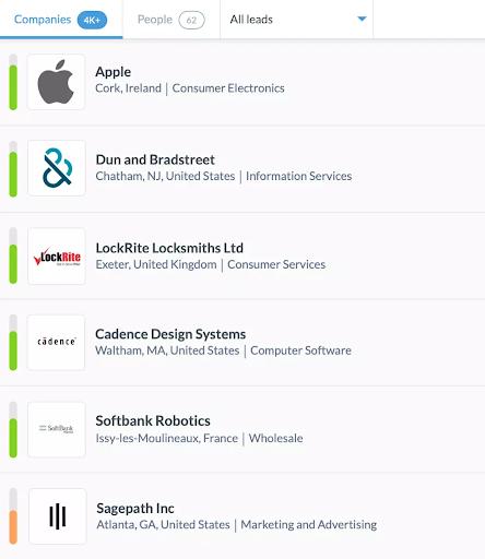 LeadFeeder позволяет определить IP-адреса компаний, посетивших ваш сайт, чтобы использовать эти сведения для продвинутых стратегий ремаркетинга.