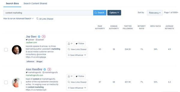 Результаты поиска по ключевому запросу «контент-маркетинг» в Buzzsumo