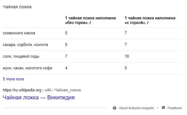 Пример сниппета в виде таблицы на запрос «Сколько грамм в чайной ложке»