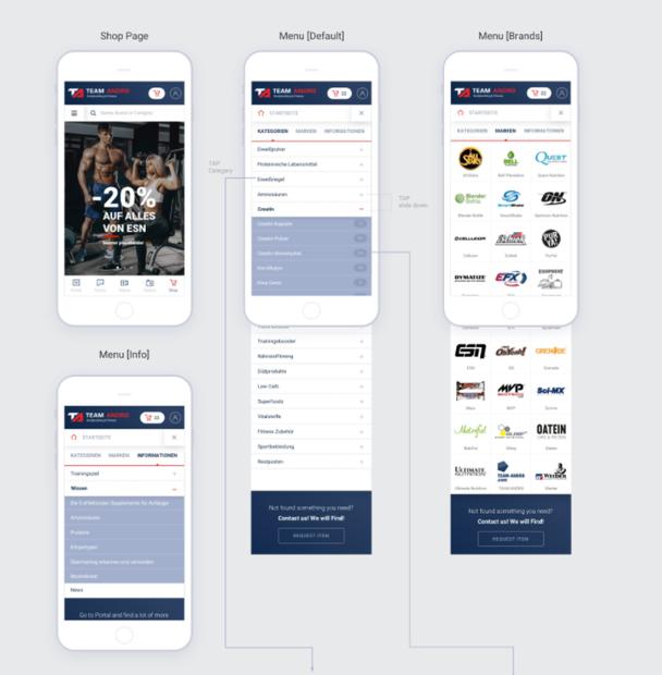 В меню этого сайта также используются вкладки для разделения списка опций.