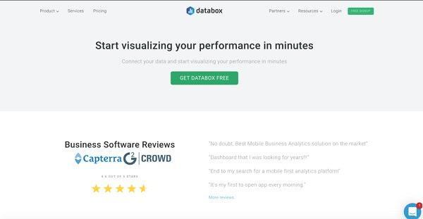 Кнопка призыва к действию: «Получить Databox бесплатно»