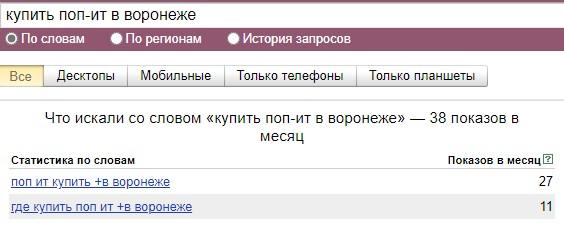 Да, показов немного, зато по этим запросам человек четко нацелен на покупку поп-ита в Воронеже
