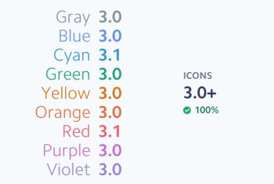 Создание цветовых схем, удобных для восприятия